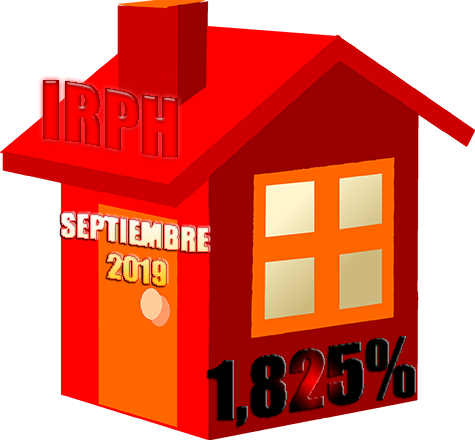 IRPH septiembre 2019